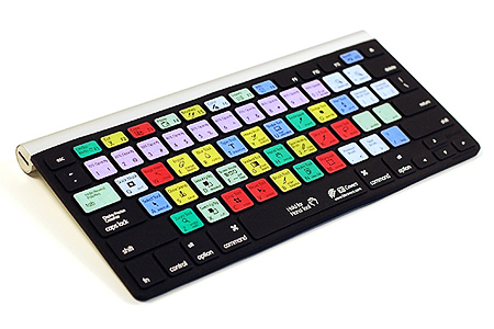 Keyboard for Macs